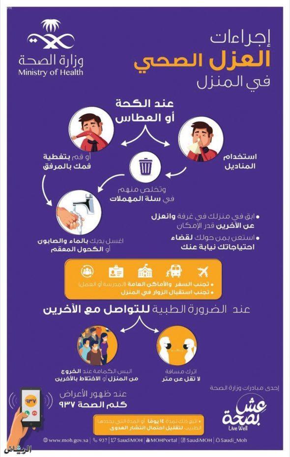 «الصحة» تصدر إرشادات حول إجراءات العزل المنزلي